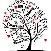 Családfa egyedi nevekkel