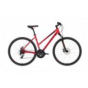 Kellys Clea 70 női crosstrekking kerékpár