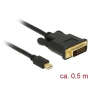 DeLock Mini Displayport 1.1 male > DVI-D (Single Link) male 0,5m 83987