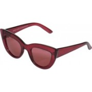 Forty Hands Cat-eye Sunglasses(Pink)