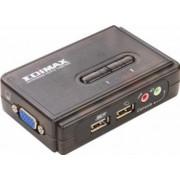 Switch KVM 2 Porturi USB Edimax EK-UAK2