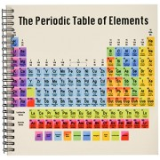 3dRose db_108318_1 The Periodic Table of Elements Drawing Book, 8 by 8-Inch