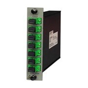 Cisco Prisma Data Multiplexer/Demultiplexer