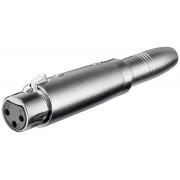 Adattatore XLR Cannon Femmina ad Audio 6,35mm Femmina Mono