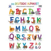Plansa - Alfabetul animalelor in limba germana/***