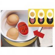 Indicator pentru oua fierte