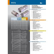 PVT4.2525.113