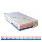 InMaterassi Materasso Multionda Ergonomico In Memory Foam E Memory Gel 2 Stagioni - Sibilla 80 X 200 Cm (singolo)
