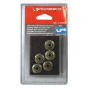 Rothenberger snijwiel voor tube cutter 35 70027 koper 070017d