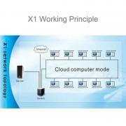Client léger X1, Allwinner A20 Dual-core 1,2 GHz, RAM: 512 Mo, Inner Core Linux 3.4, Prise en charge de Windows XP et Win 7 & 8 / OS Linux (Noir)